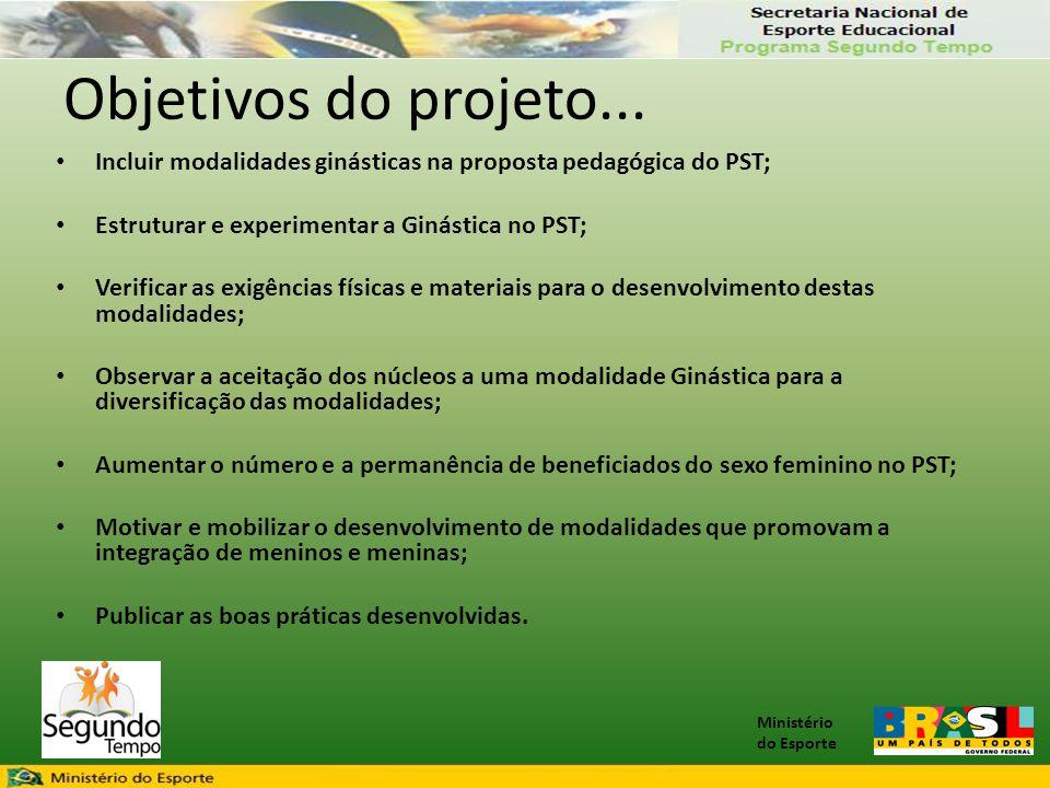 Ministério do Esporte Objetivos do projeto... • Incluir modalidades ginásticas na proposta pedagógica do PST; • Estruturar e experimentar a Ginástica