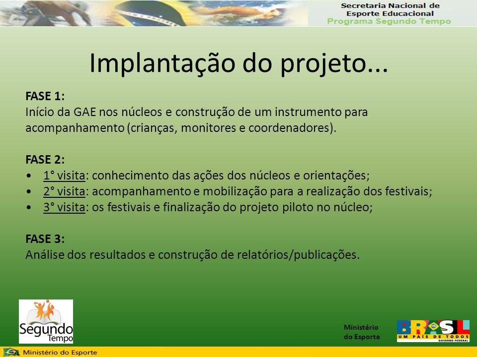 Ministério do Esporte Implantação do projeto... FASE 1: Início da GAE nos núcleos e construção de um instrumento para acompanhamento (crianças, monito