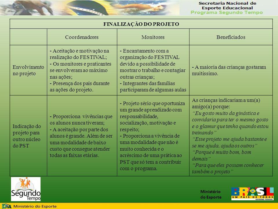 Ministério do Esporte FINALIZAÇÃO DO PROJETO CoordenadoresMonitoresBeneficiados Envolvimento no projeto - Aceitação e motivação na realização do FESTI