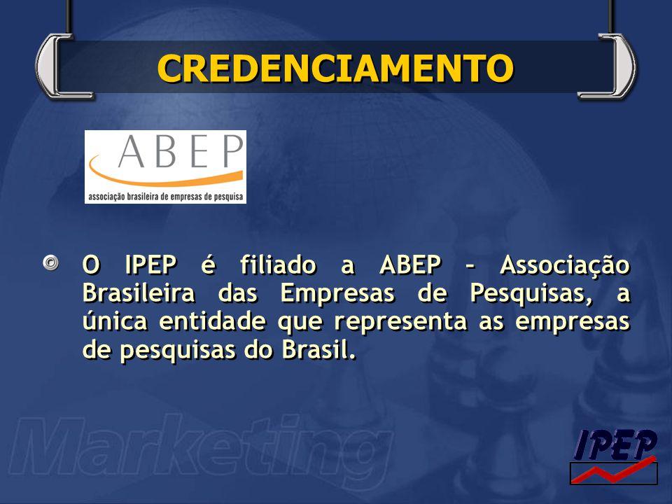 CREDENCIAMENTO O IPEP é filiado a ABEP – Associação Brasileira das Empresas de Pesquisas, a única entidade que representa as empresas de pesquisas do Brasil.