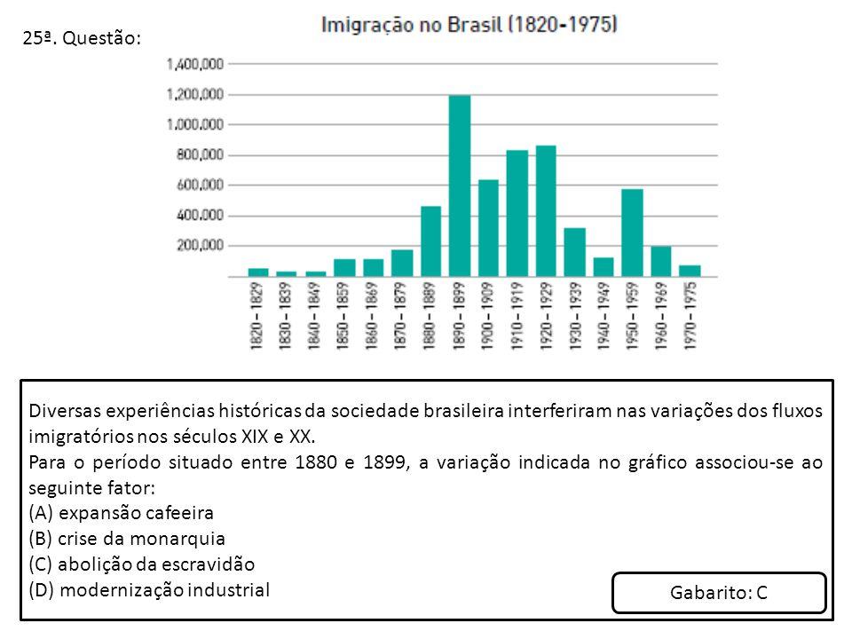 25ª. Questão: Diversas experiências históricas da sociedade brasileira interferiram nas variações dos fluxos imigratórios nos séculos XIX e XX. Para o
