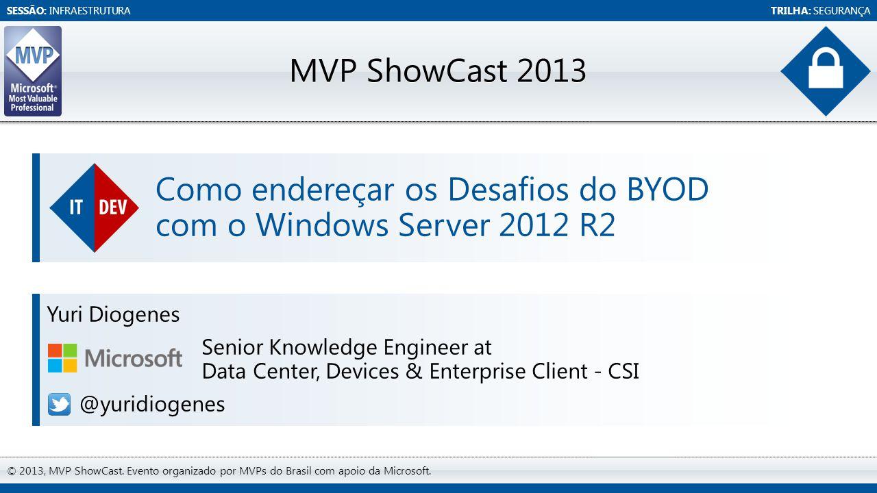 SESSÃO: INFRAESTRUTURATRILHA: SEGURANÇA © 2013, MVP ShowCast. Evento organizado por MVPs do Brasil com apoio da Microsoft. MVP ShowCast 2013 Como ende