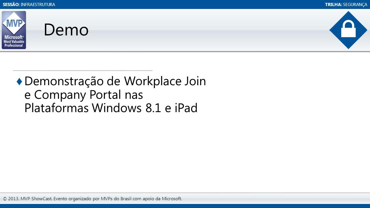 SESSÃO: INFRAESTRUTURATRILHA: SEGURANÇA © 2013, MVP ShowCast. Evento organizado por MVPs do Brasil com apoio da Microsoft. ♦ Demonstração de Workplace