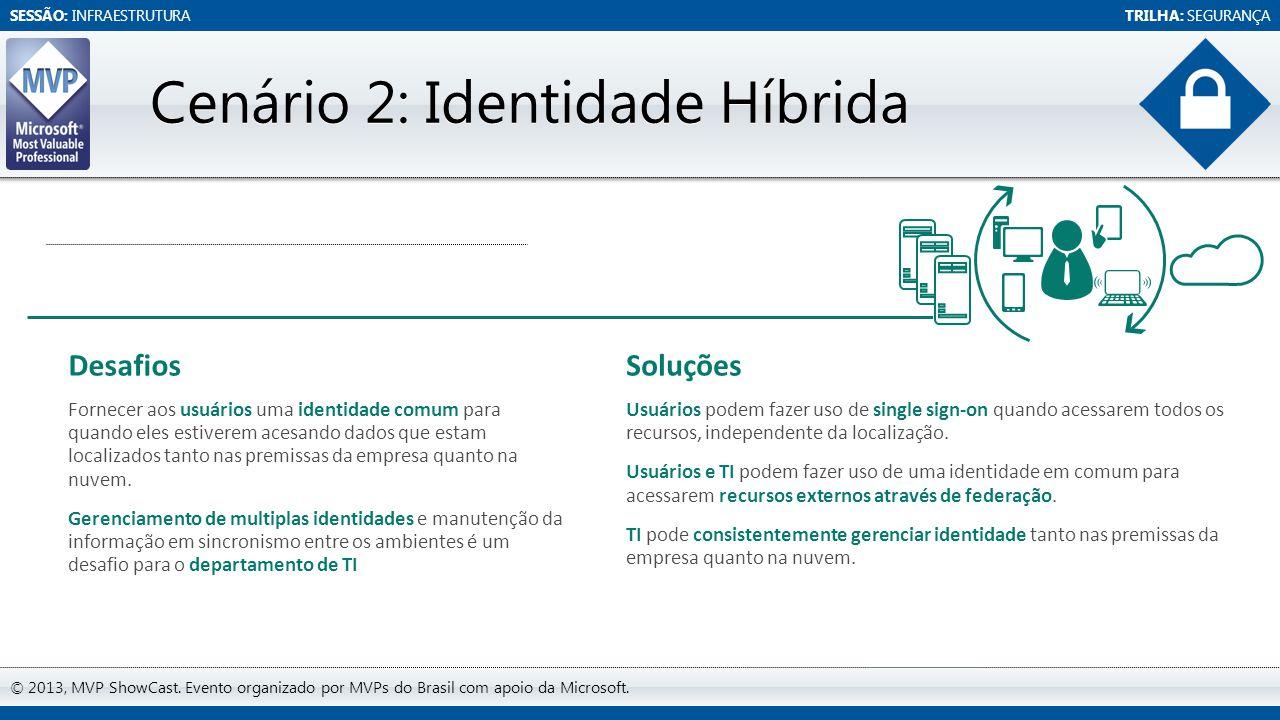 SESSÃO: INFRAESTRUTURATRILHA: SEGURANÇA © 2013, MVP ShowCast. Evento organizado por MVPs do Brasil com apoio da Microsoft. Cenário 2: Identidade Híbri