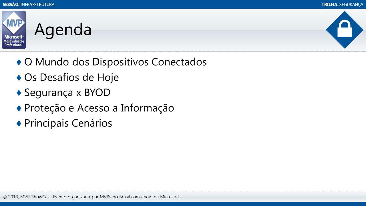 SESSÃO: INFRAESTRUTURATRILHA: SEGURANÇA © 2013, MVP ShowCast. Evento organizado por MVPs do Brasil com apoio da Microsoft. Agenda ♦ O Mundo dos Dispos