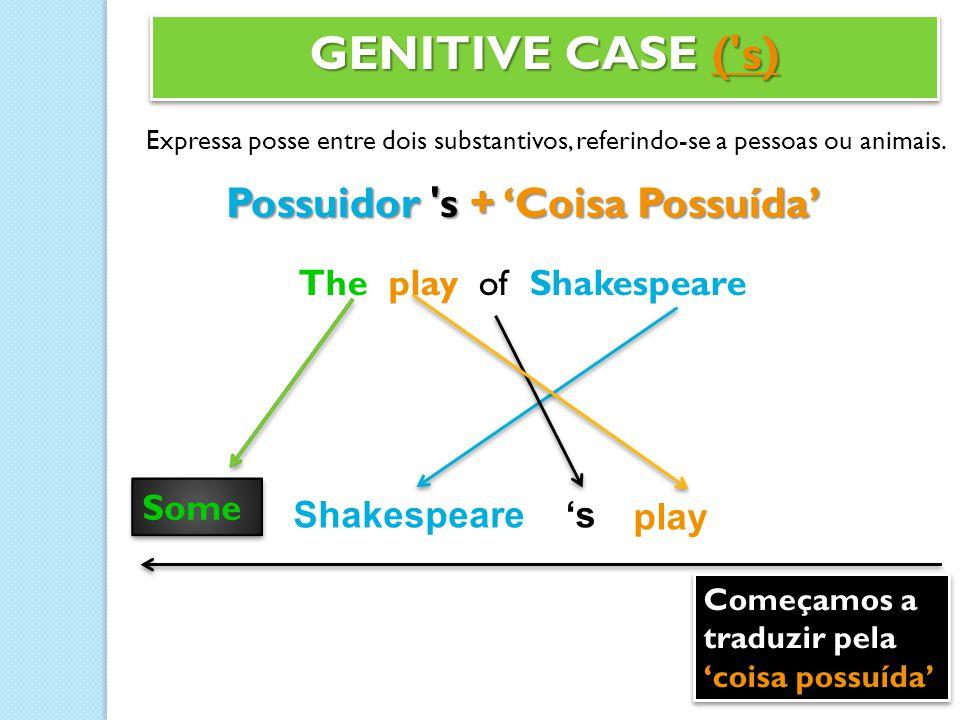 Começamos a traduzir pela 'coisa possuída' GENITIVE CASE ('s) ('s) GENITIVE CASE ('s) ('s) Expressa posse entre dois substantivos, referindo-se a pess
