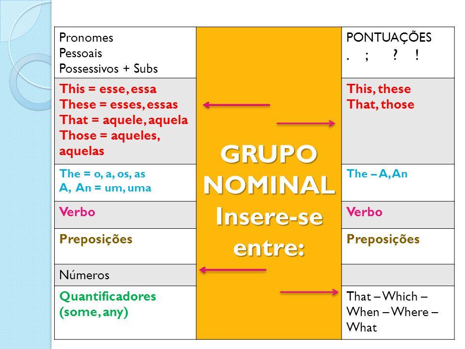 Pronomes Pessoais Possessivos + Subs GRUPO NOMINAL Insere-se entre: PONTUAÇÕES. ; ? ! This = esse, essa These = esses, essas That = aquele, aquela Tho