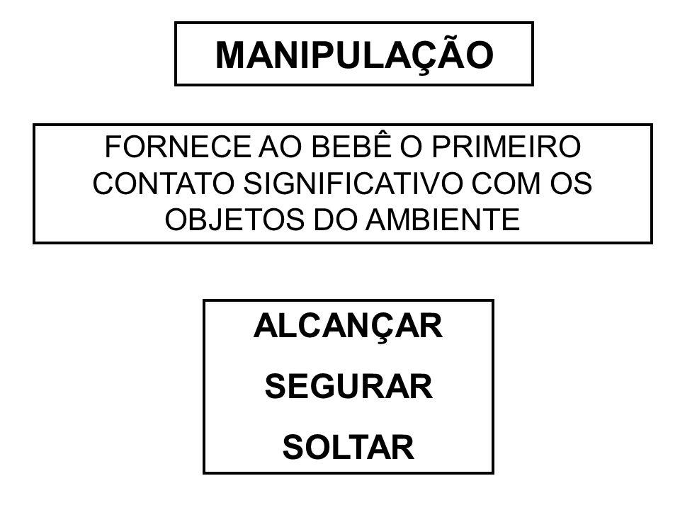 MANIPULAÇÃO FORNECE AO BEBÊ O PRIMEIRO CONTATO SIGNIFICATIVO COM OS OBJETOS DO AMBIENTE ALCANÇAR SEGURAR SOLTAR