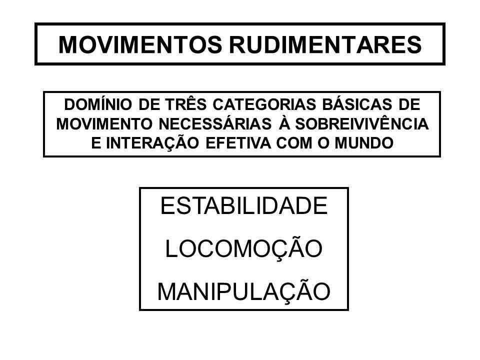 MOVIMENTOS RUDIMENTARES ESTABILIDADE LOCOMOÇÃO MANIPULAÇÃO DOMÍNIO DE TRÊS CATEGORIAS BÁSICAS DE MOVIMENTO NECESSÁRIAS À SOBREIVIVÊNCIA E INTERAÇÃO EF