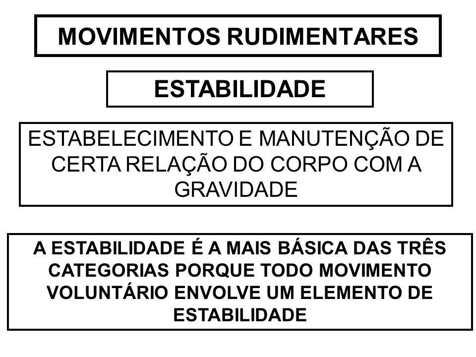CONTROLE DA CABEÇA E DO PESCOÇO SENTAR CONTROLE DO TRONCO FICAR DE PÉ TAREFAS DE ESTABILIDADE
