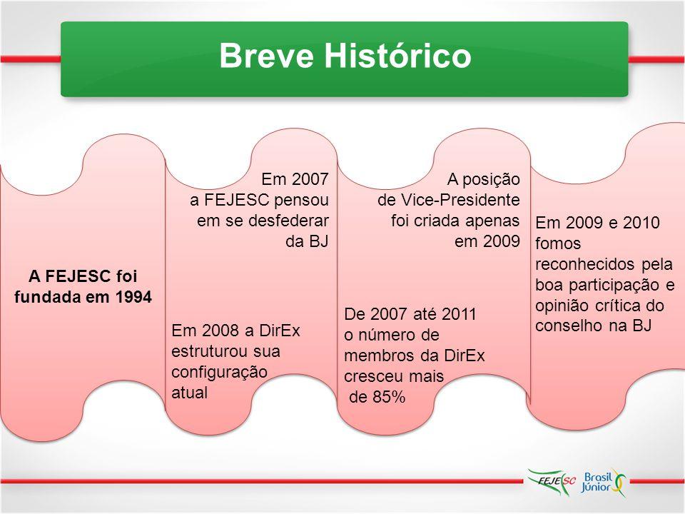 Meios de Comunicação Comunicação com os Empresários Juniores Facebook http://www.facebook.com/fejesc Twitter http://twitter.com/#!/FEJESC Blog http://fejesc.blogspot.com / SITE http://www.fejesc.com.br/