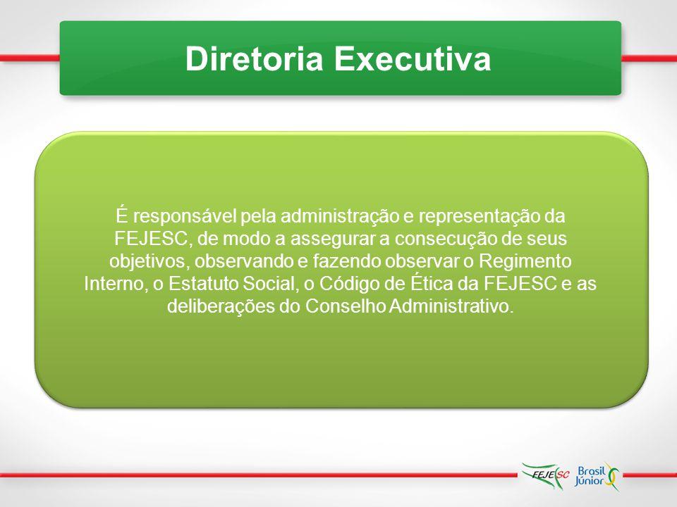 2 - Desenvolver a Base Organizacional - Número de EJs federadas - Número de pólos universitários que contém no mínimo 3 EJs federadas Objetivos Estratégicos