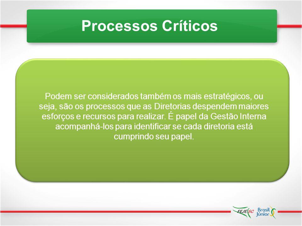 3 - Promover a Gestão por Resultados - Número de Ejs certificadas - Faturamento proveniente de consultorias Objetivos Estratégicos