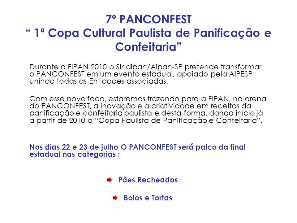 7º PANCONFEST 1ª Copa Cultural Paulista de Panificação e Confeitaria Durante a FIPAN 2010 o Sindipan/Aipan-SP pretende transformar o PANCONFEST em um evento estadual, apoiado pela AIPESP unindo todas as Entidades associadas.