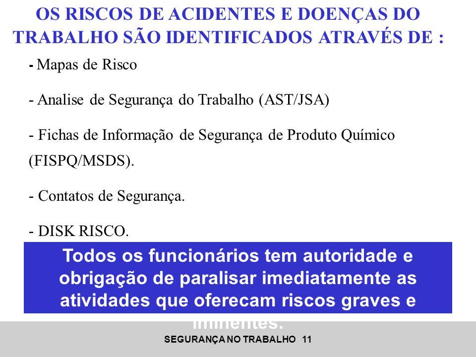 SEGURANÇA NO TRABALHO 11 - Mapas de Risco - Analise de Segurança do Trabalho (AST/JSA) - Fichas de Informação de Segurança de Produto Químico (FISPQ/M