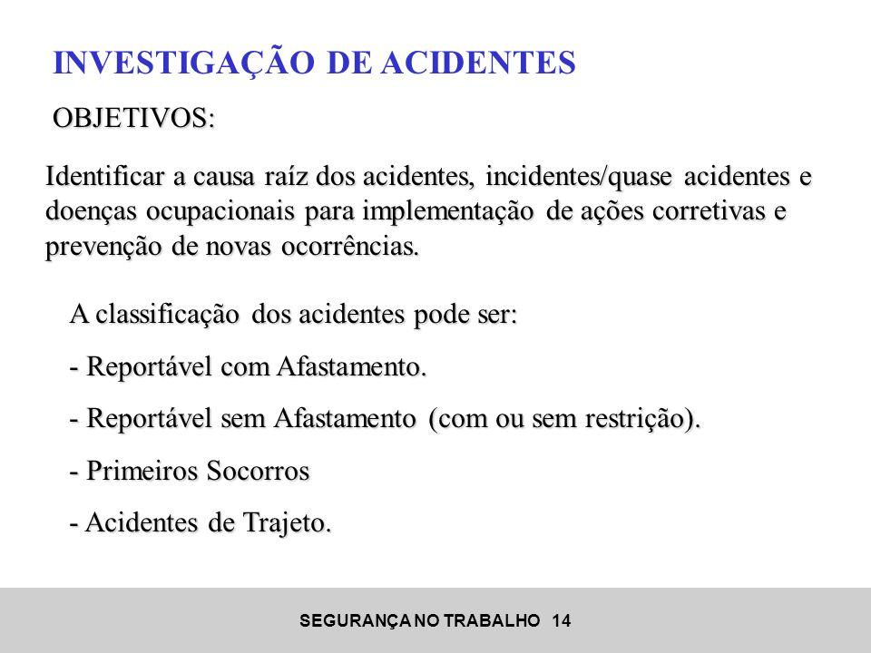 SEGURANÇA NO TRABALHO 14 OBJETIVOS: Identificar a causa raíz dos acidentes, incidentes/quase acidentes e doenças ocupacionais para implementação de aç