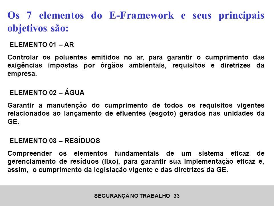 SEGURANÇA NO TRABALHO 33 Os 7 elementos do E-Framework e seus principais objetivos são: ELEMENTO 01 – AR Controlar os poluentes emitidos no ar, para g