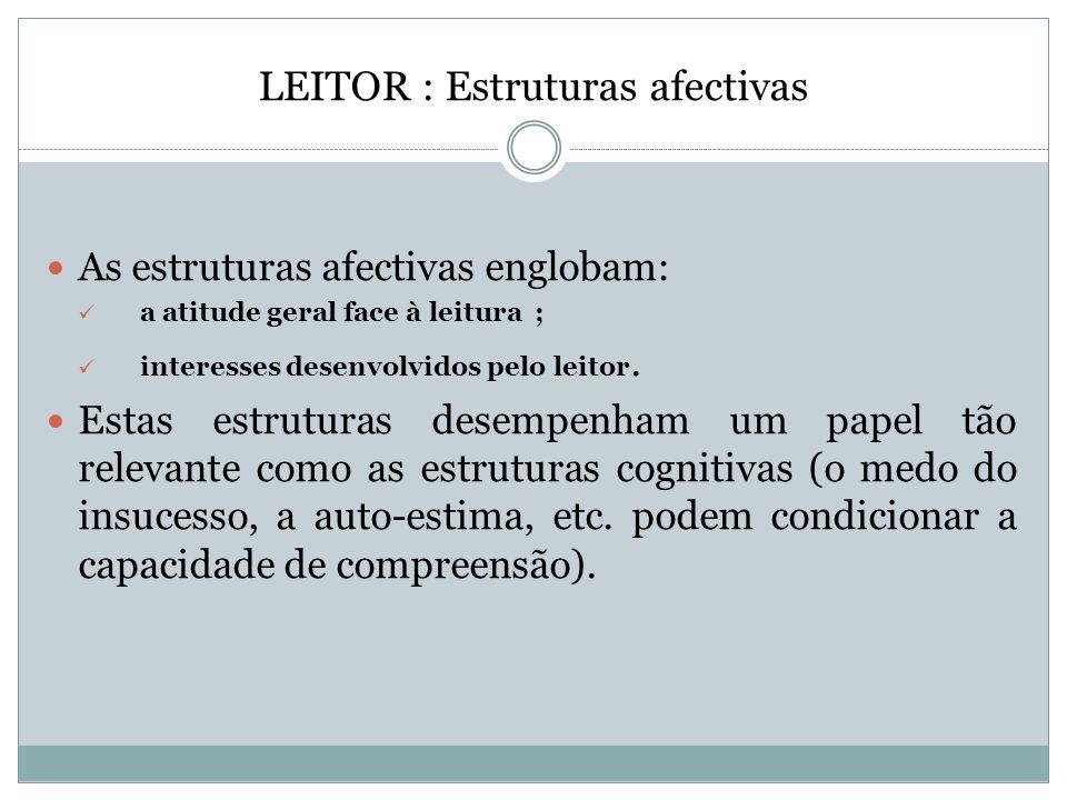 LEITOR : Estruturas afectivas  As estruturas afectivas englobam:  a atitude geral face à leitura ;  interesses desenvolvidos pelo leitor.  Estas e