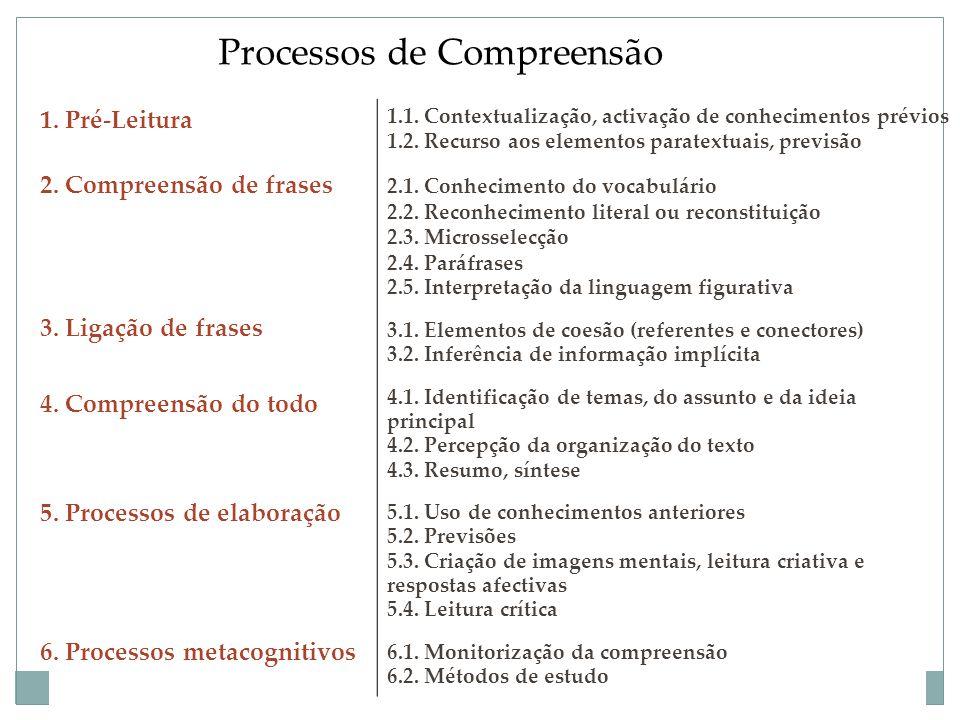 17 Processos de Compreensão 1. Pré-Leitura 2. Compreensão de frases 3. Ligação de frases 4. Compreensão do todo 5. Processos de elaboração 6. Processo