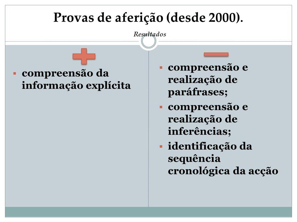 Provas de aferição (desde 2000). Resultados  compreensão da informação explícita  compreensão e realização de paráfrases;  compreensão e realização