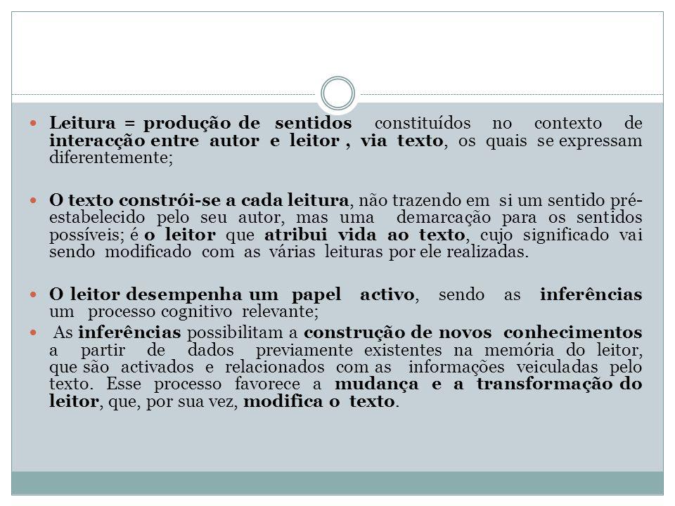  Leitura = produção de sentidos constituídos no contexto de interacção entre autor e leitor, via texto, os quais se expressam diferentemente;  O tex