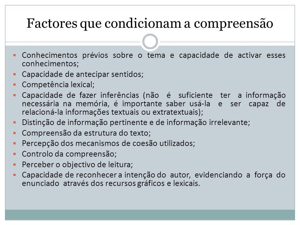 Variáveis na leitura Leitor (estrutura e processos ) Texto (intenção do autor, que determina a forma, conteúdo) Contexto (físico, social e psicológico) Maior relação entre estas variáveis = melhor compreensão