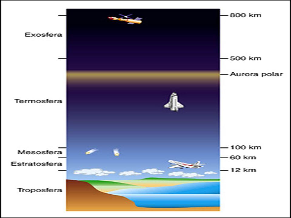  O estudo das camadas da Terra é realizado na superfície, observando seus fenômenos.