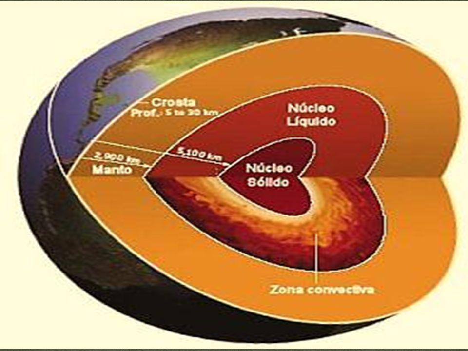 Sua estrutura está dividida nas seguintes camadas: *Litosfera: É a camada mais externa, sólida e resistente.