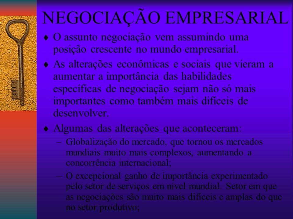 NEGOCIAÇÃO EMPRESARIAL  O assunto negociação vem assumindo uma posição crescente no mundo empresarial.