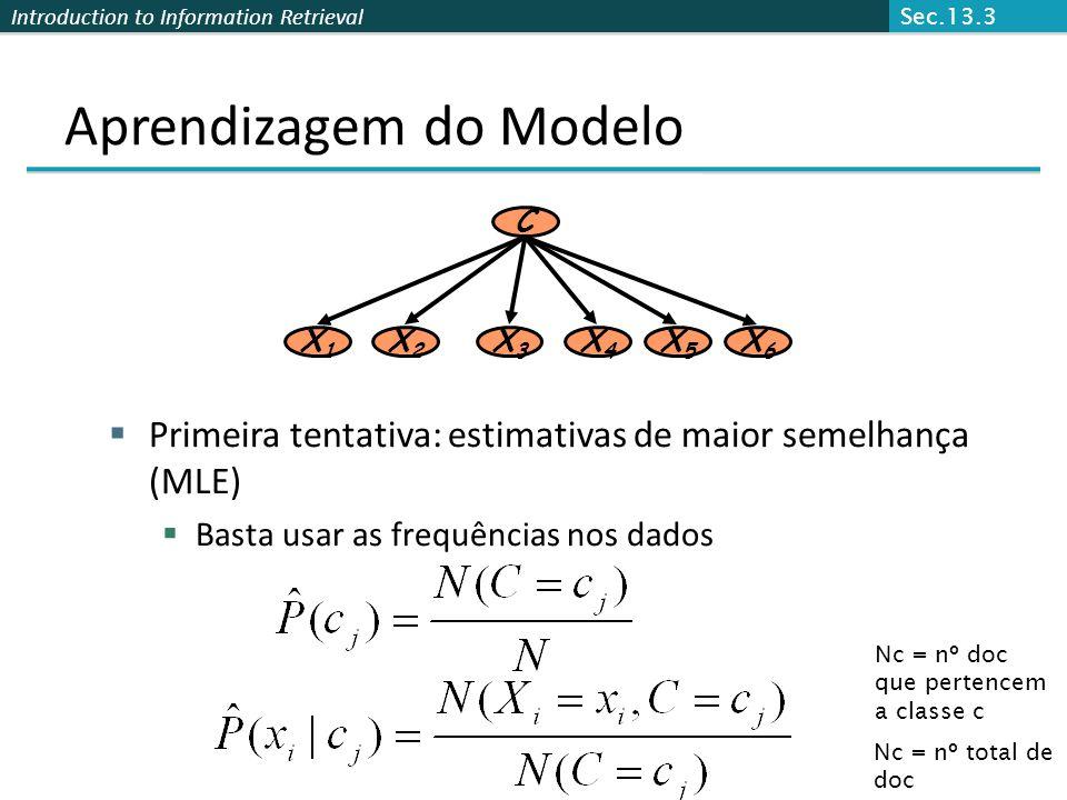 Introduction to Information Retrieval Aprendizagem do Modelo  Primeira tentativa: estimativas de maior semelhança (MLE)  Basta usar as frequências n