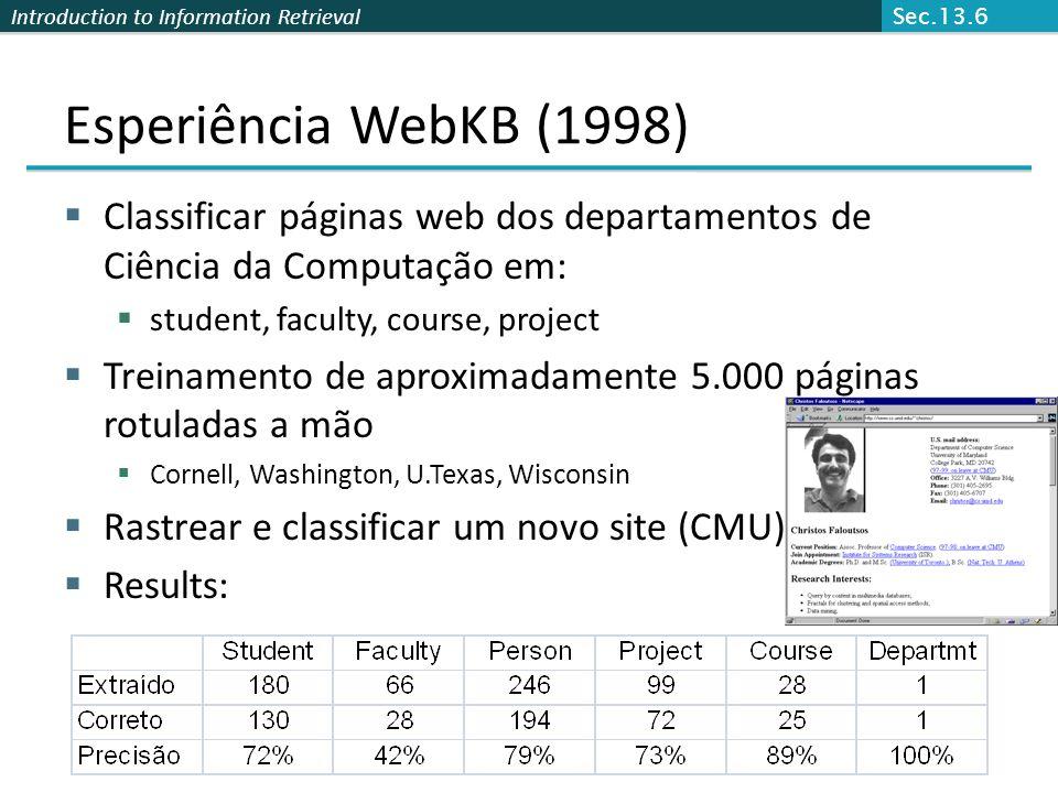 Introduction to Information Retrieval Esperiência WebKB (1998)  Classificar páginas web dos departamentos de Ciência da Computação em:  student, fac