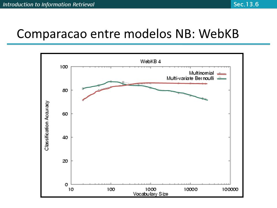 Introduction to Information Retrieval Comparacao entre modelos NB: WebKB Sec.13.6