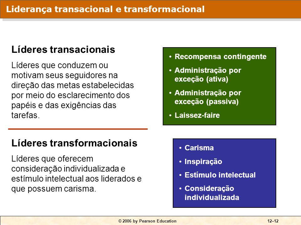 © 2006 by Pearson Education12–12 •Recompensa contingente •Administração por exceção (ativa) •Administração por exceção (passiva) •Laissez-faire •Caris