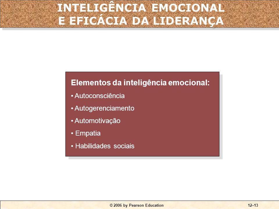 © 2006 by Pearson Education12–13 Elementos da inteligência emocional: • Autoconsciência • Autogerenciamento • Automotivação • Empatia • Habilidades so
