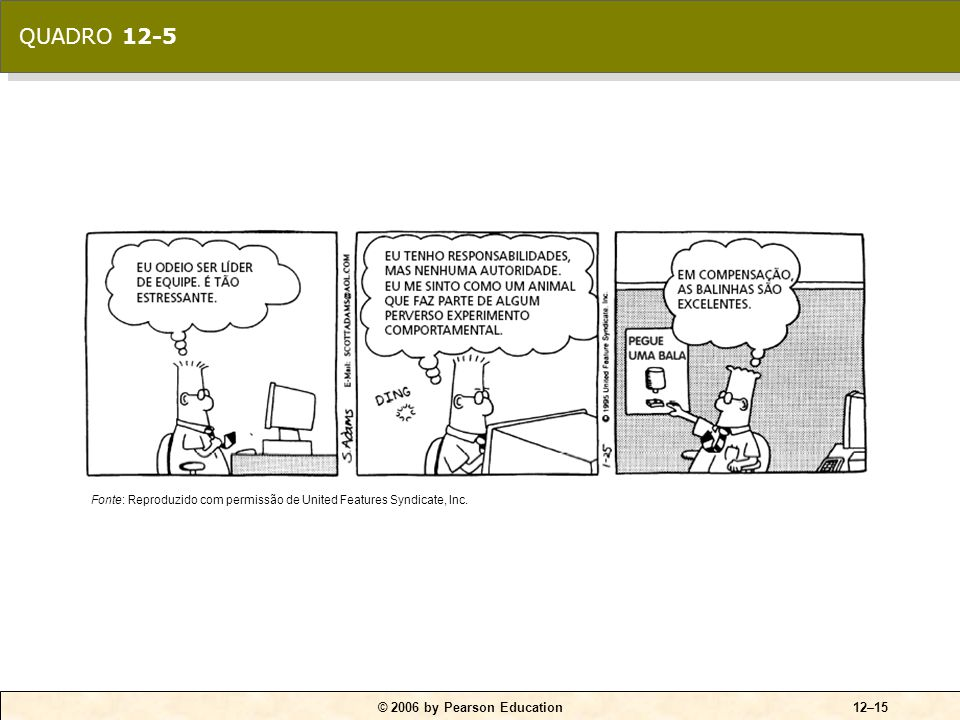 © 2006 by Pearson Education12–15 Fonte: Reproduzido com permissão de United Features Syndicate, Inc. QUADRO 12-5