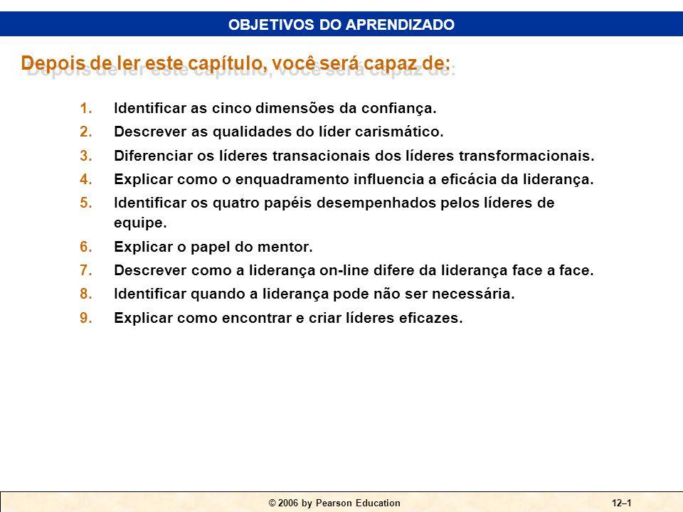 © 2006 by Pearson Education12–22  Seleção •Revisão dos requisitos específicos para a posição a ser ocupada.