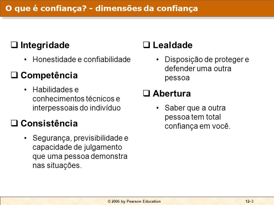 © 2006 by Pearson Education12–14 Papéis do líder de equipe: •Elementos de ligação com os componentes externos.
