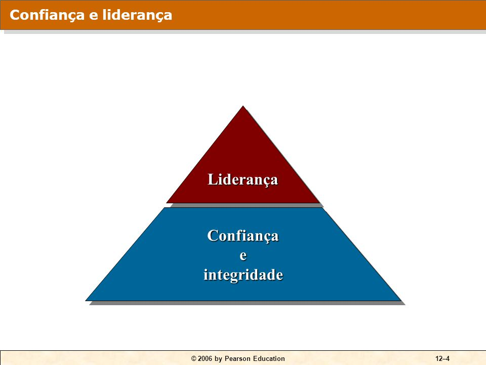 © 2006 by Pearson Education12–4 LiderançaLiderança ConfiançaeintegridadeConfiançaeintegridade Confiança e liderança