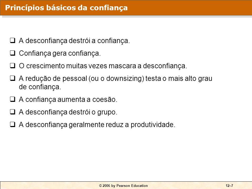 © 2006 by Pearson Education12–7  A desconfiança destrói a confiança.  Confiança gera confiança.  O crescimento muitas vezes mascara a desconfiança.