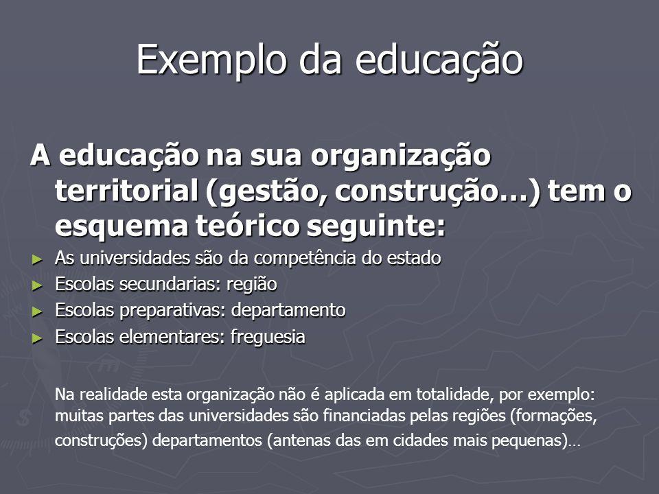 Exemplo da educação A educação na sua organização territorial (gestão, construção…) tem o esquema teórico seguinte: ► As universidades são da competên