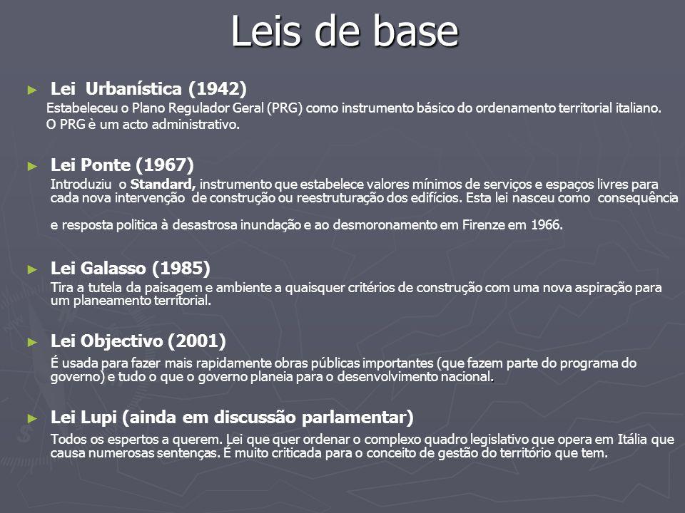Leis de base ► ► Lei Urbanística (1942) Estabeleceu o Plano Regulador Geral (PRG) como instrumento básico do ordenamento territorial italiano.