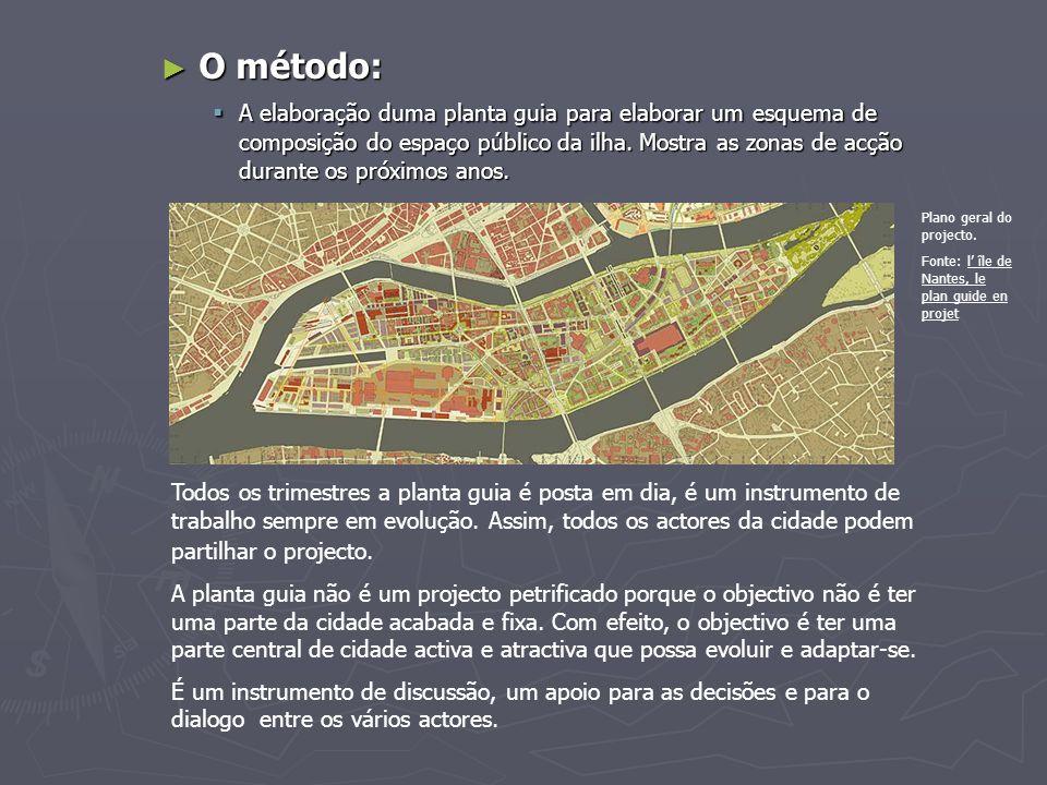 ► O método:  A elaboração duma planta guia para elaborar um esquema de composição do espaço público da ilha. Mostra as zonas de acção durante os próx
