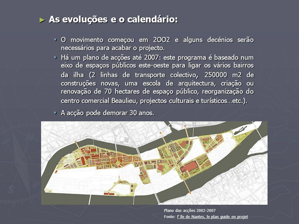 ► As evoluções e o calendário:  O movimento começou em 2OO2 e alguns decénios serão necessários para acabar o projecto.