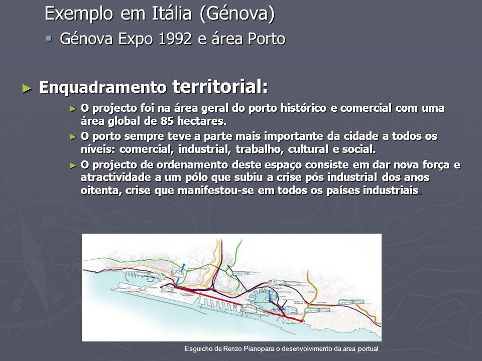 Exemplo em Itália (Génova)  Génova Expo 1992 e área Porto ► Enquadramento territorial: ► O projecto foi na área geral do porto histórico e comercial com uma área global de 85 hectares.