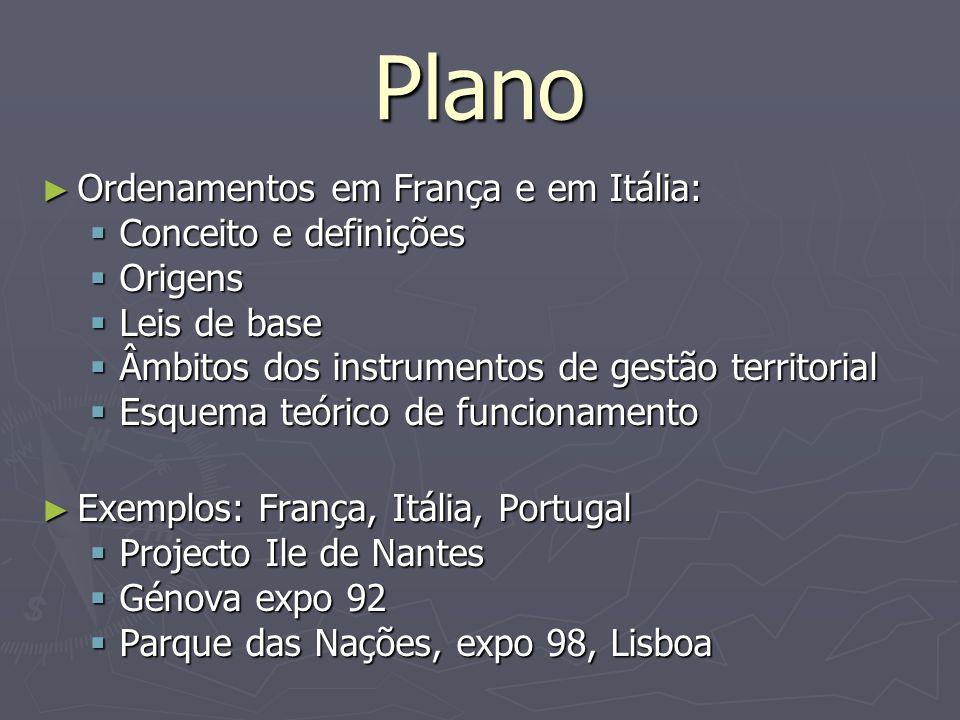 Plano ► Ordenamentos em França e em Itália:  Conceito e definições  Origens  Leis de base  Âmbitos dos instrumentos de gestão territorial  Esquem