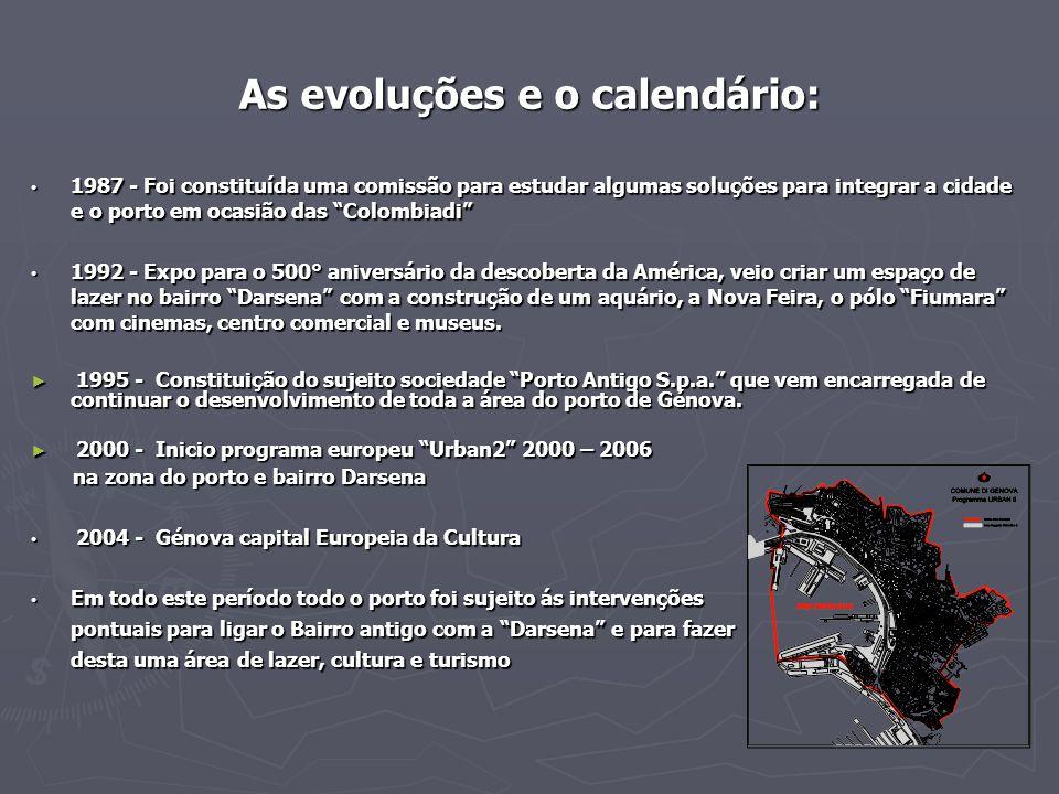 """As evoluções e o calendário: • 1987 - Foi constituída uma comissão para estudar algumas soluções para integrar a cidade e o porto em ocasião das """"Colo"""