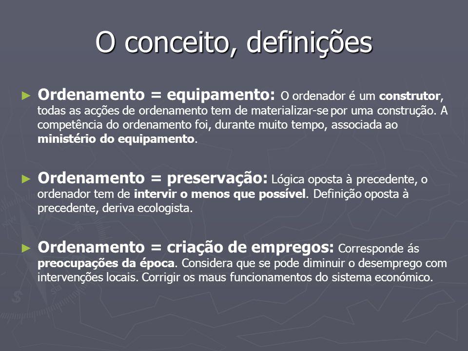 O conceito, definições ► ► Ordenamento = equipamento: O ordenador é um construtor, todas as acções de ordenamento tem de materializar-se por uma construção.