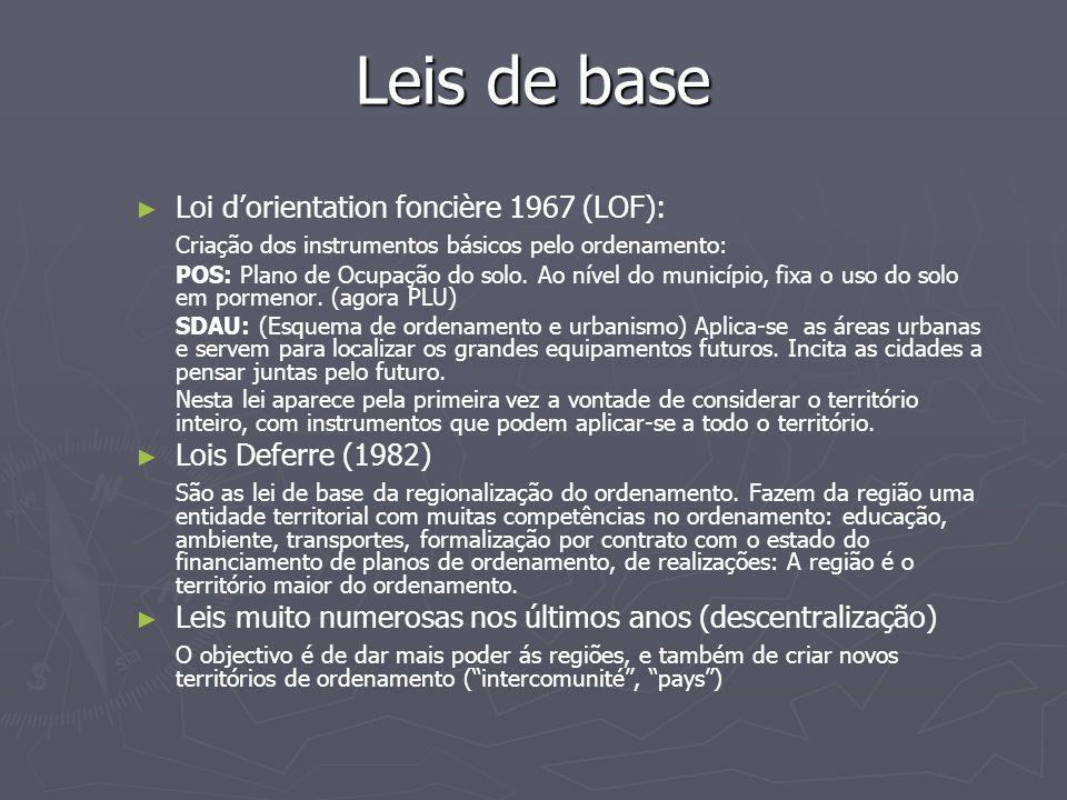 Leis de base ► ► Loi d'orientation foncière 1967 (LOF): Criação dos instrumentos básicos pelo ordenamento: POS: Plano de Ocupação do solo. Ao nível do