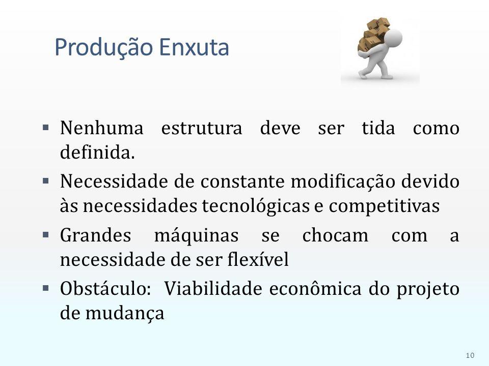 Produção Enxuta  Nenhuma estrutura deve ser tida como definida.  Necessidade de constante modificação devido às necessidades tecnológicas e competit