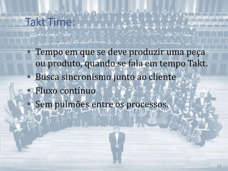 Takt Time:  Tempo em que se deve produzir uma peça ou produto, quando se fala em tempo Takt.  Busca sincronismo junto ao cliente  Fluxo contínuo 